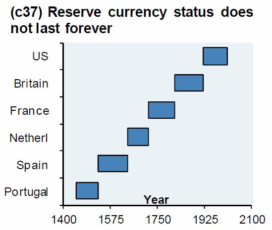 Czy czeka nas wojna mocarstw? 20120103 JPM reserve