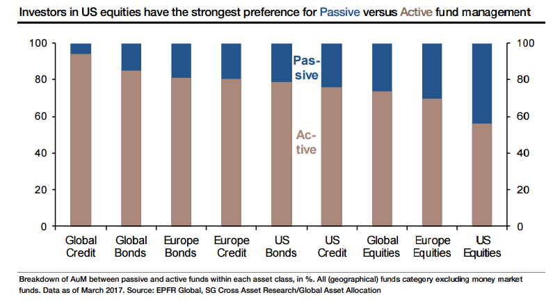 Dlaczego małpa inwestuje skuteczniej niż fundusze inwestycyjne?