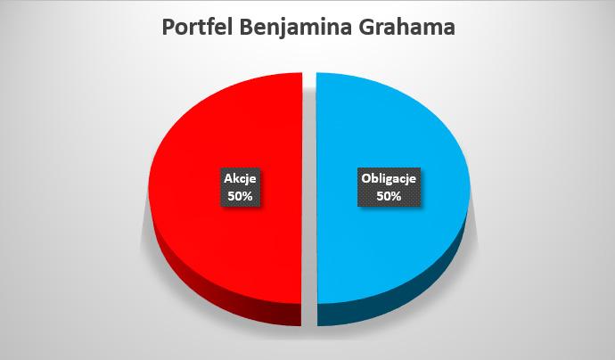 Benjamin_Graham.jpg