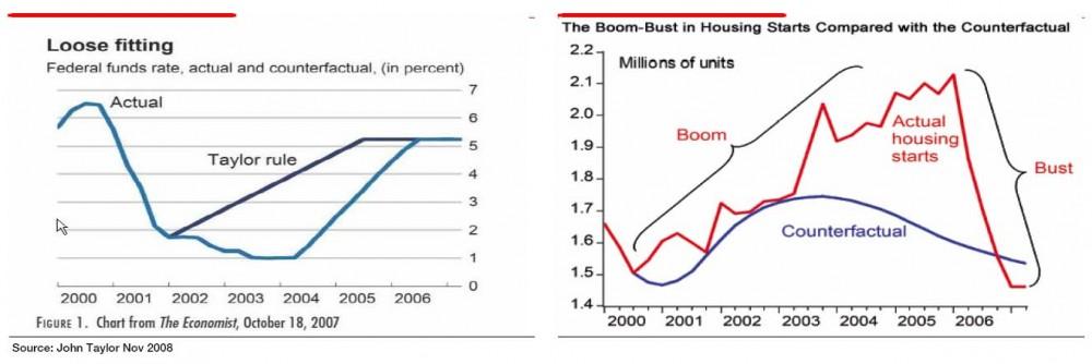 Banki centralne obrabowały klasę średnią. I zrobią to ponownie