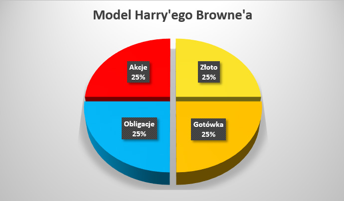 Harry_Browne.jpg