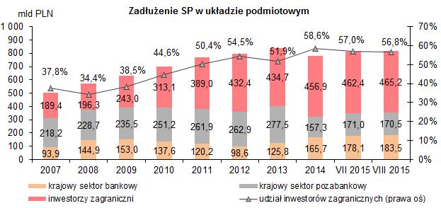 D%C5%82ug%20Polski.png