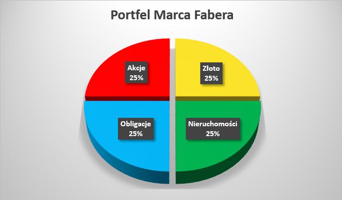 Marc_Faber_wyr%C3%B3wnany.jpg