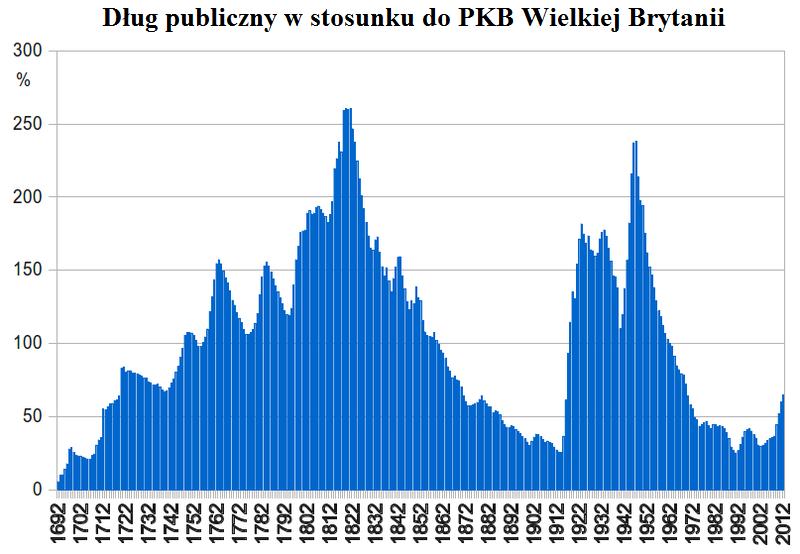 P11ublic_Debt_UK_GDP.png