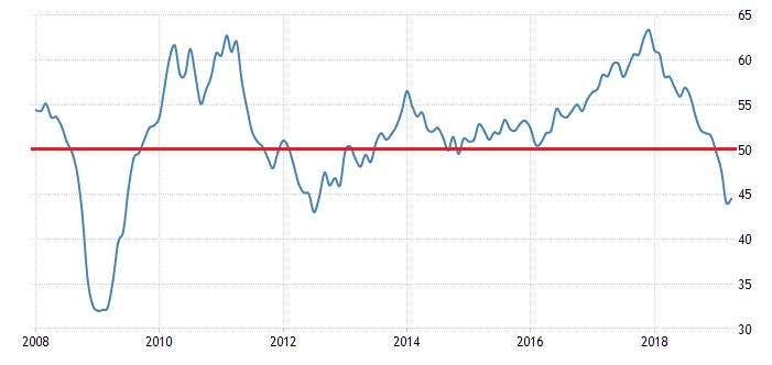 EBC tnie stopy i rozszerza skup obligacji. Analitycy i inwestorzy zaskoczeni