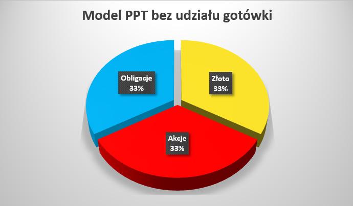 PPT_bez_udzia%C5%82u_got%C3%B3wki.jpg