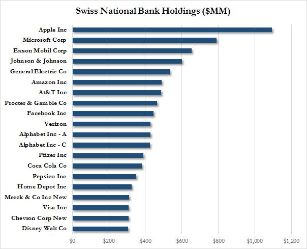 SNB_chart_Q4.jpg