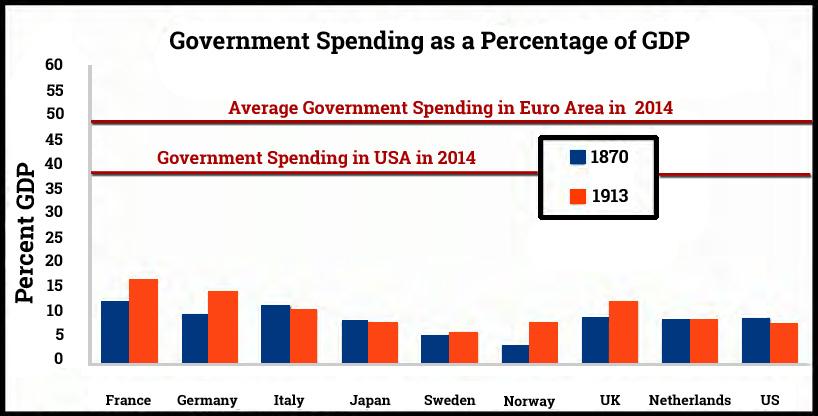 govt_spending_do_podmiany.jpg