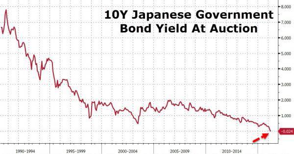 japanbonds.png