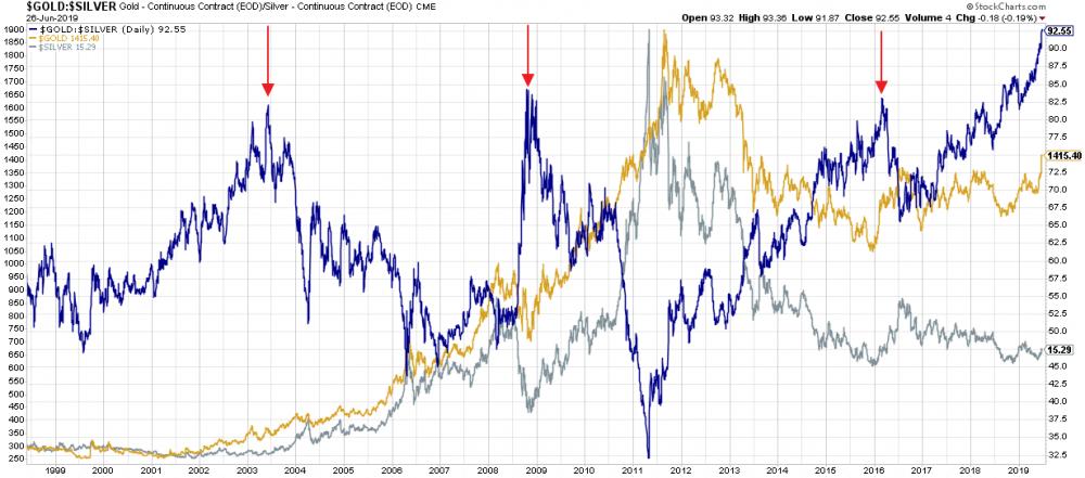 f5033b71b51495 Podsumowując, jeśli złoto w dobrej kondycji przetrwa najbliższe dni, to w  kolejnych tygodniach możemy zobaczyć atak na 1500 USD za uncję.