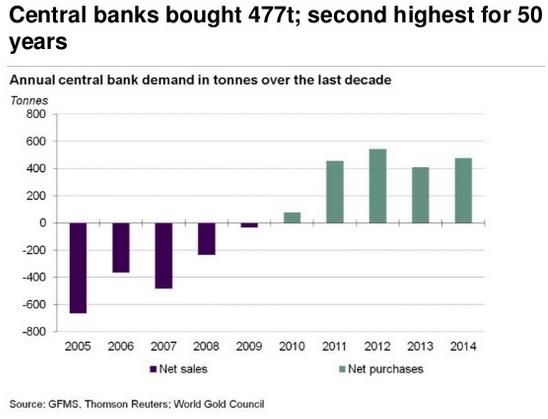 Banki_centralne.png