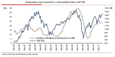 Buyback_vs_SP.png