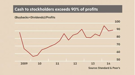 Buyback_vs_profits.png