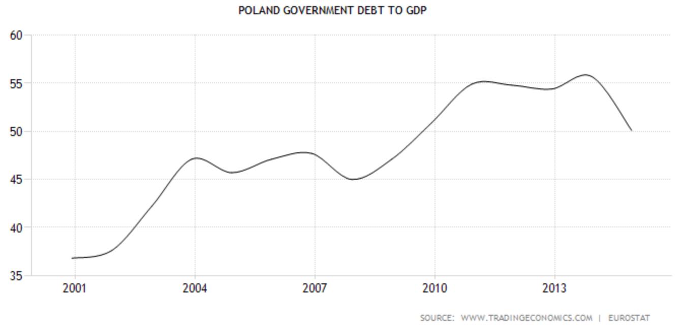D%C5%82ug_Polski.png