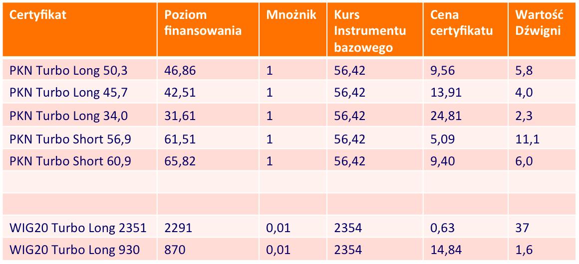 ING_poziom_finansowania_i_d%C5%BAwignia.