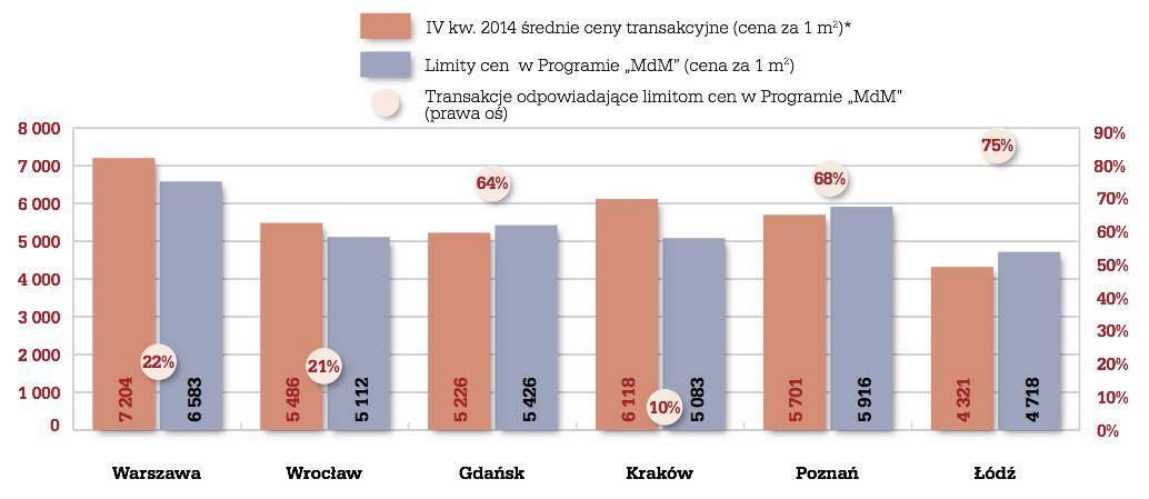 Mieszkanie_dla_m%C5%82odych.png