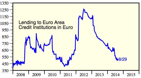 Kredyt EBC