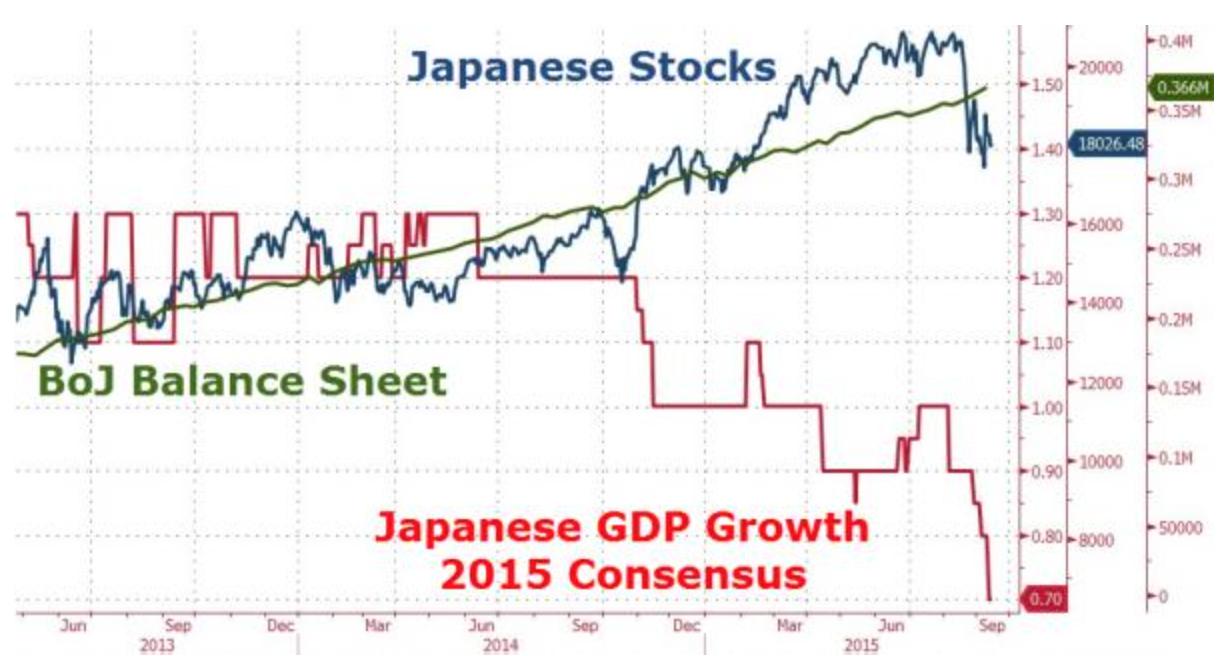 QE_-_PKB_japonii.png