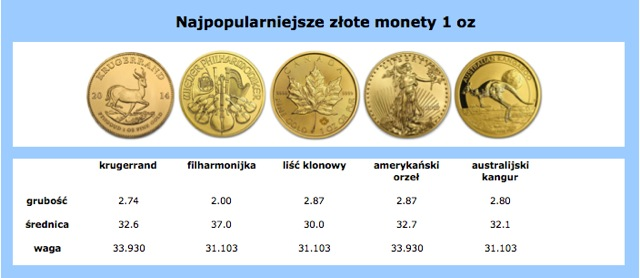 Z%C5%81OTE_MONETY.png