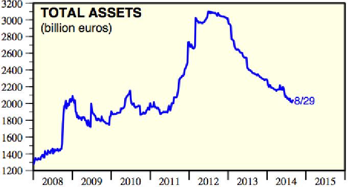 bilans EBC