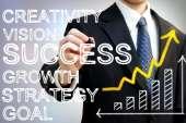 Jak inwestować w akcje cz.2